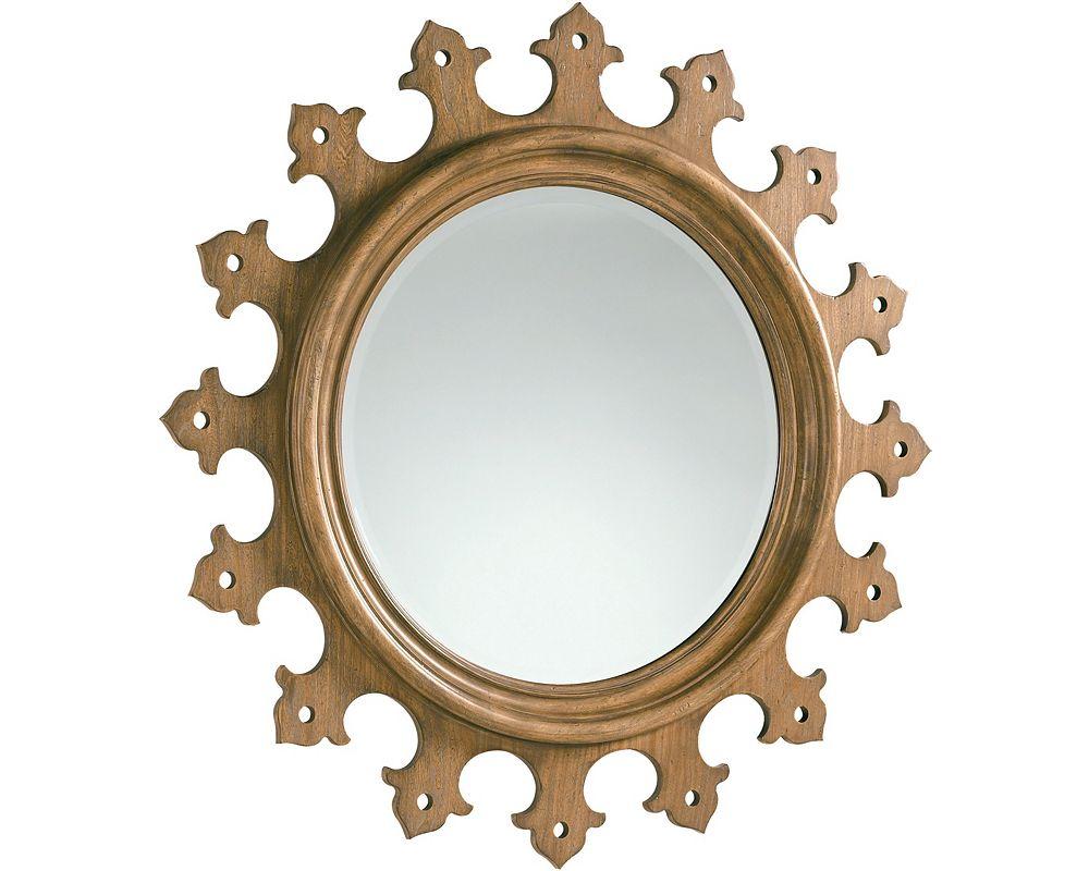 Aperture Mirror