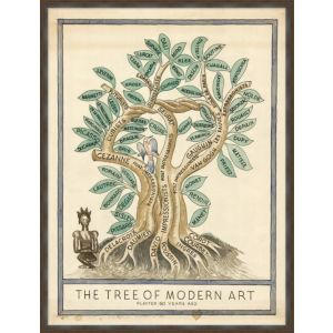 The Tree Of Modern Art